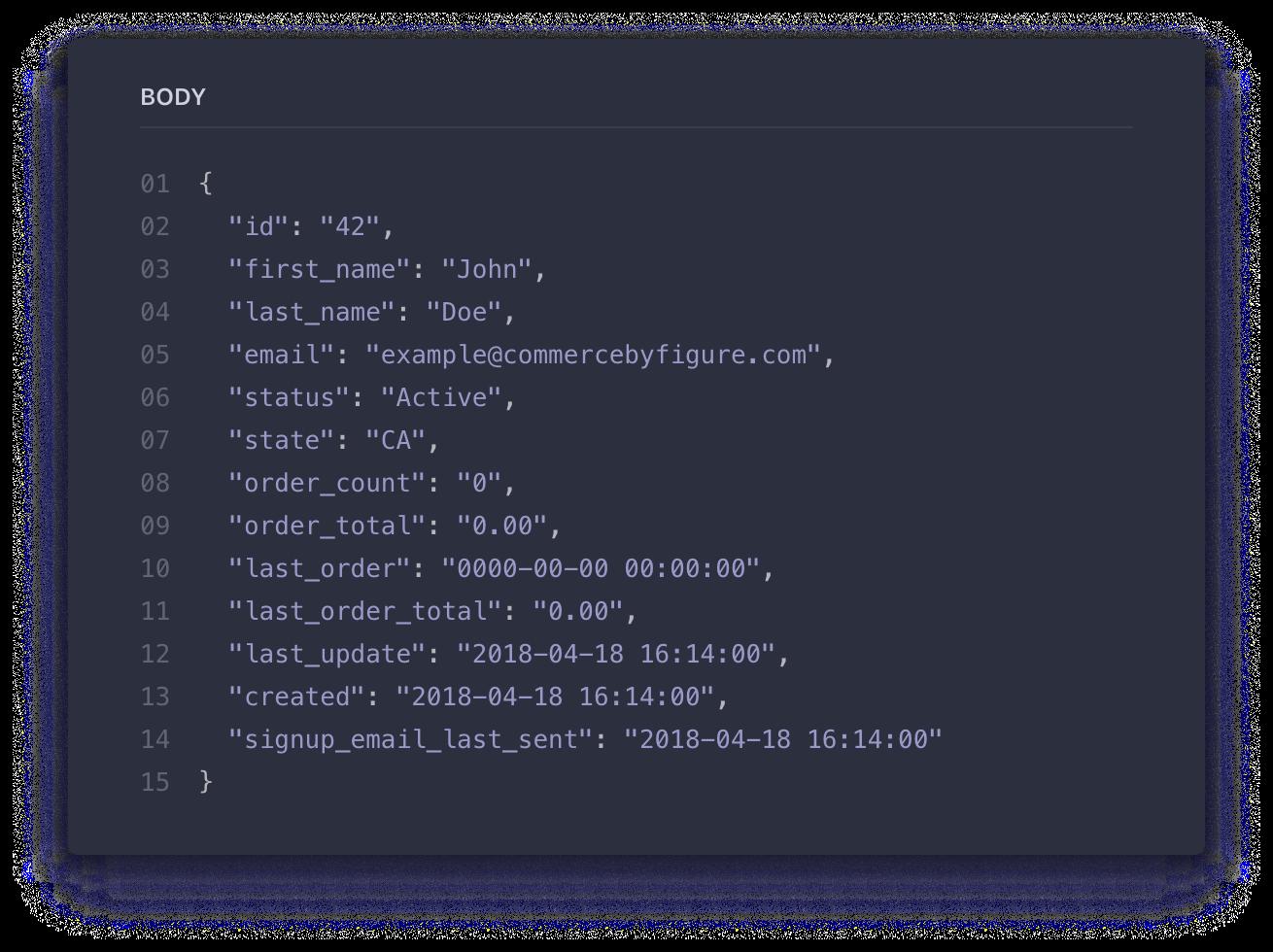 Screenshot of Figure's Reporting API